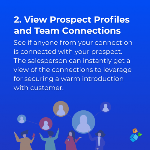 View Prospect Profiles and Team Connections