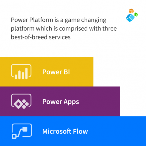 Power Platform is a game changing platform which is comprised with three best-of-breed services