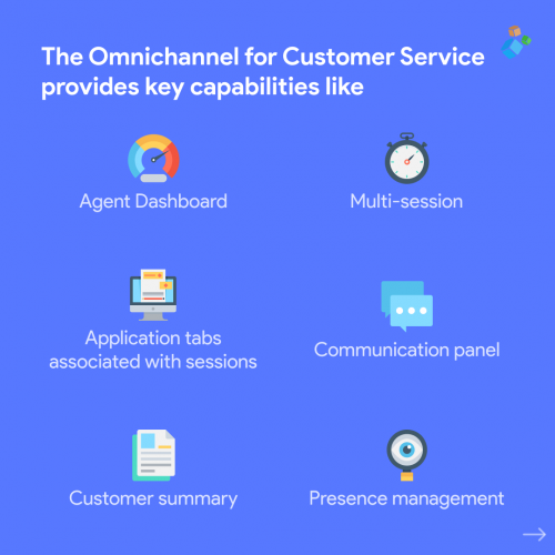 The Omnichannel for Customer Service provides key capabilities