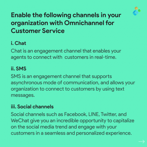chat, sms, social channels