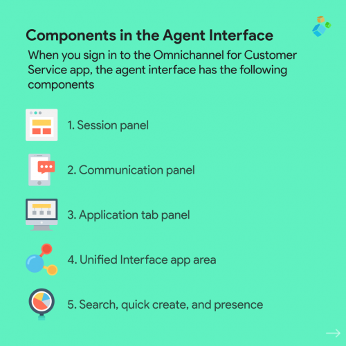 Components in the Agent Interface
