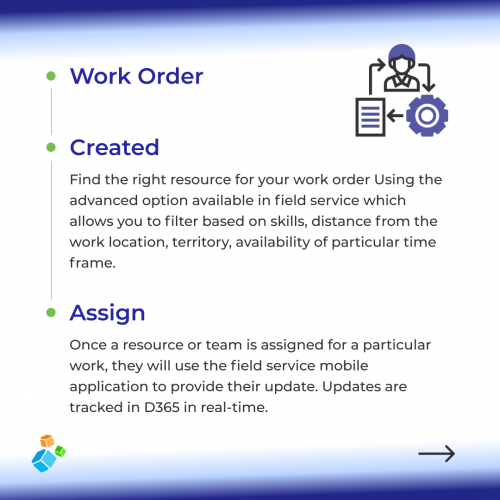 Work Order, Created, Assign