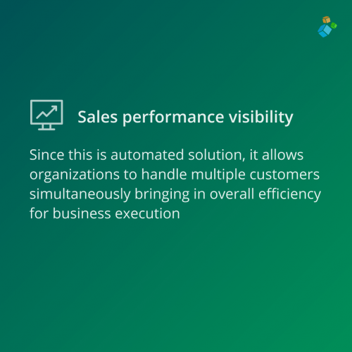 sales performance visibility